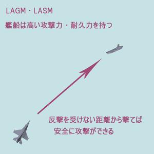ga_lagsm2.png